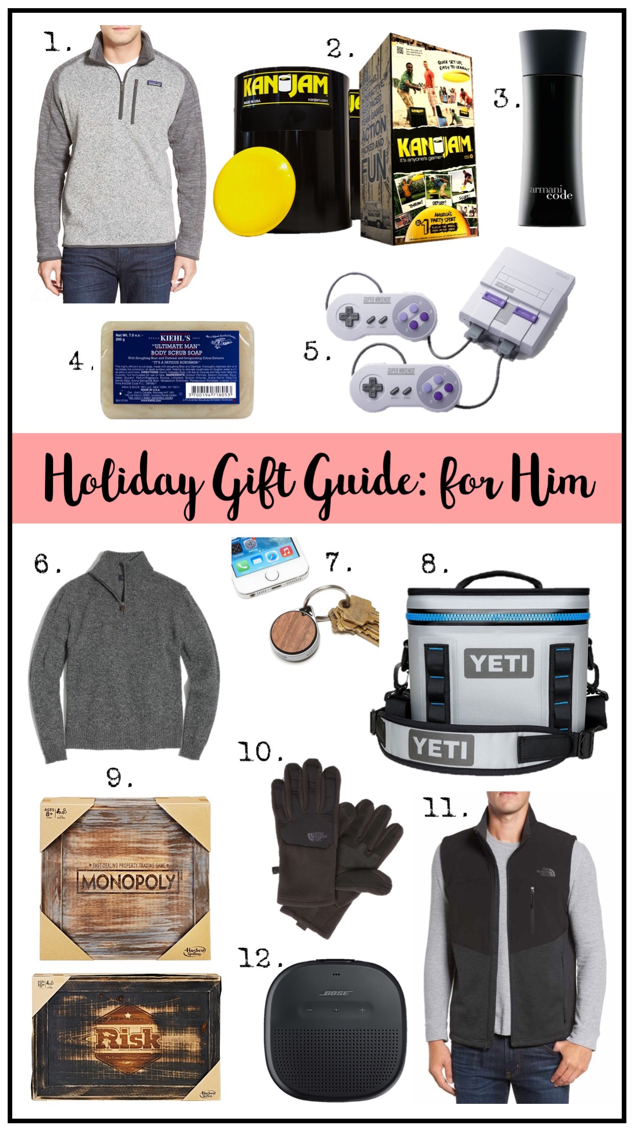 Holiday Gift Guides 2017 For Him